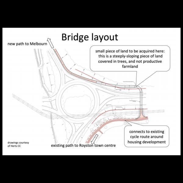 Royston Cycle Bridge