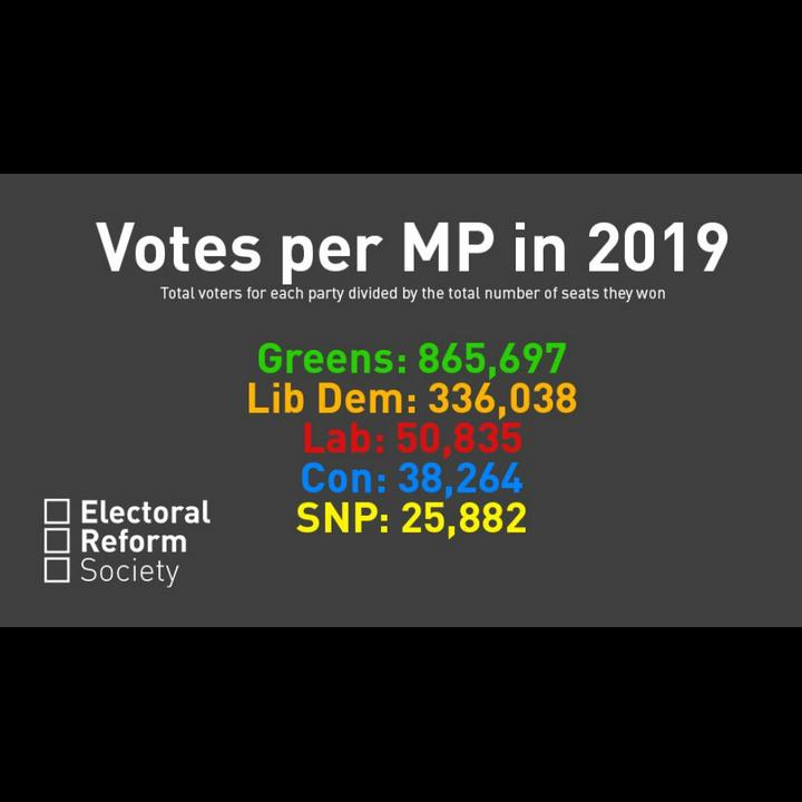 Votes per Seat 2019 ERS (Electoral Reform Society)
